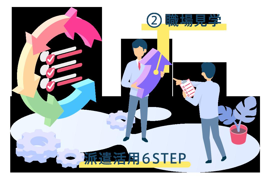 職場見学の流れと注意すべきポイント|派遣活用の6STEP②職場見学