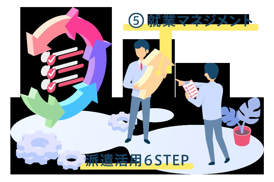 派遣スタッフのフォロー・マネジメント 派遣活用の6STEP⑤就業マネジメント